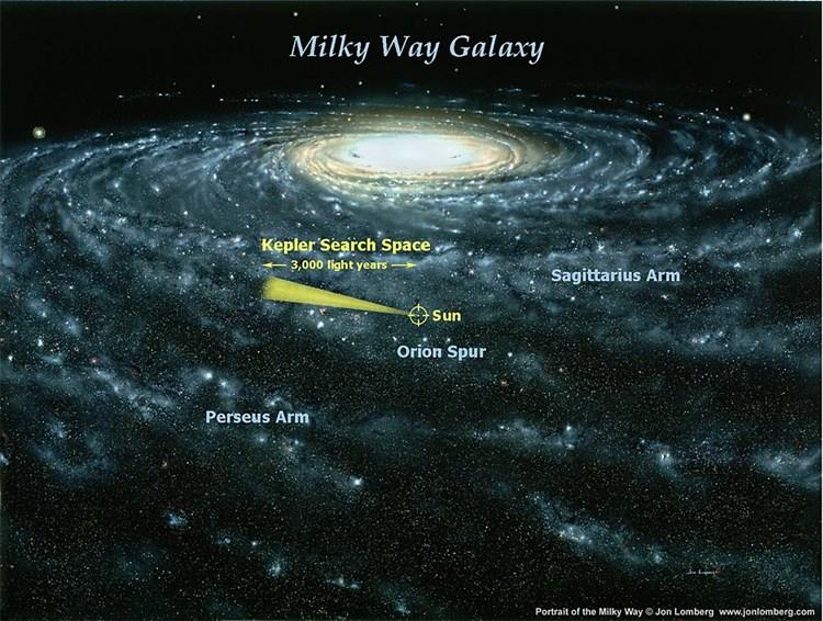 Erde Milchstraße