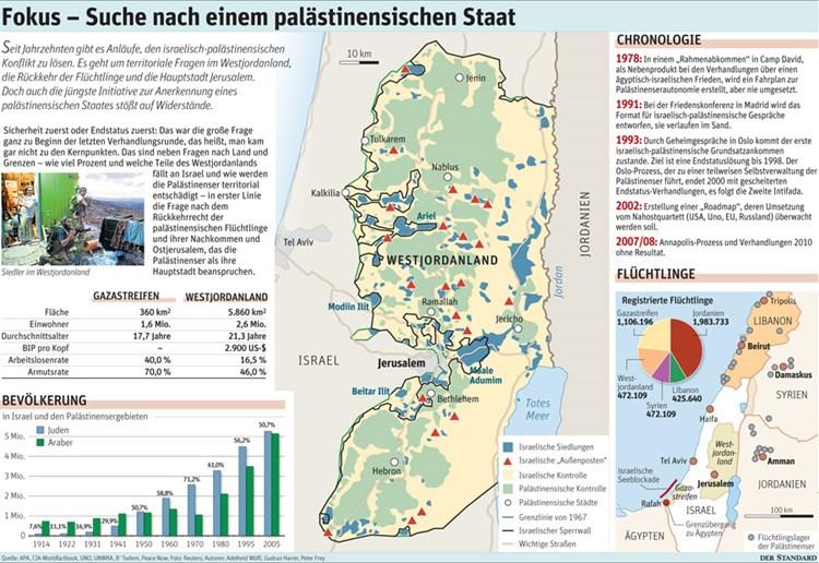 Suche Nach Einem Palastinensischen Staat Nahost Konflikt Derstandard At International