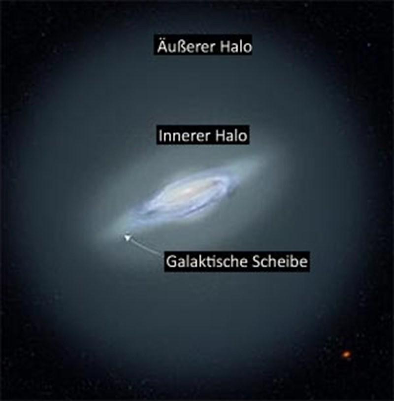 Milchstraße Alter