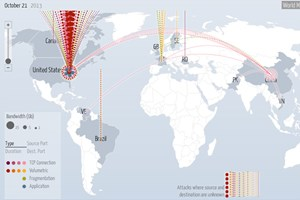 Auf der Digital Attack Map visualisiert Google DDoS-Attacken.