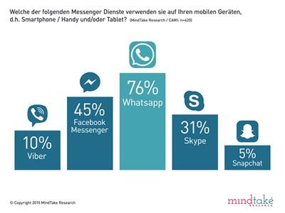 Skype Dating-Dienst Tipps zum 1. Termin