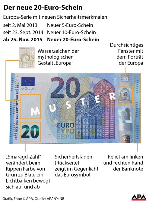 Neue Euro Banknoten