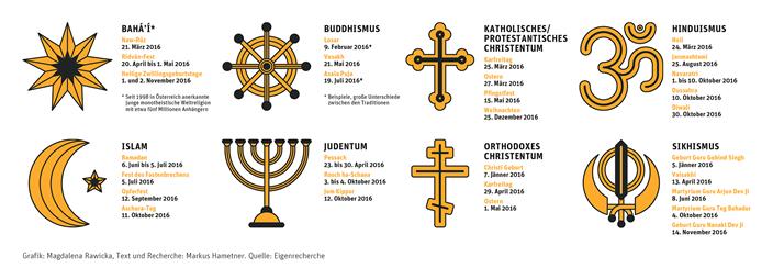 Feiertage Der Juden