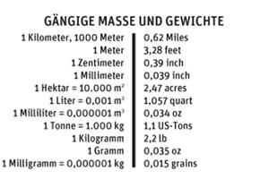Contemporary Umwandeln Metrische Einheiten Arbeitsblatt Festooning ...