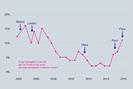 grafik: laurenz ennser-jedenastik