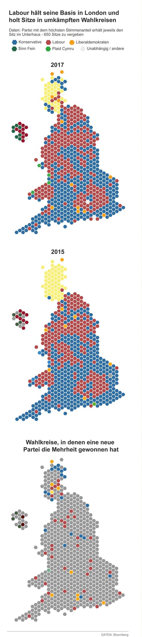 Ergebnis Wahl England