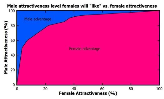 durchschnittliche penis länge
