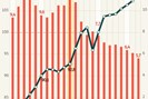 grafik: bundesagentur für arbeit, eurostat