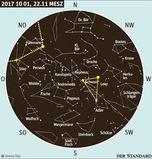 Ende Der Sommerzeit In Der Nacht Auf 29 Astronomie Derstandard