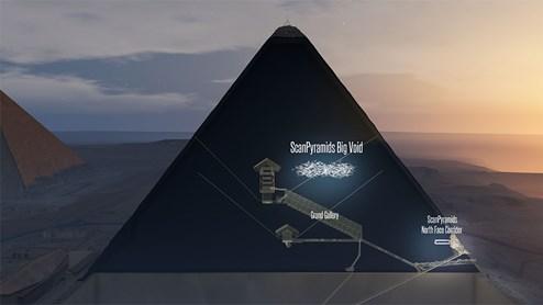 Bisher unbekannter Hohlraum in der Cheops-Pyramide entdeckt ...