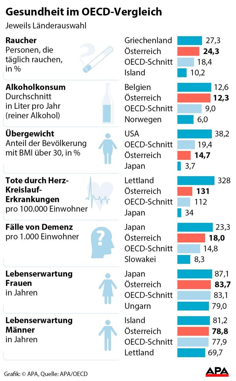 Wieviel menschen in deutschland rauchen | Jugendschutz: Ab