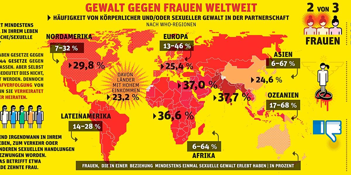 frauen zahlen für sex in österreich