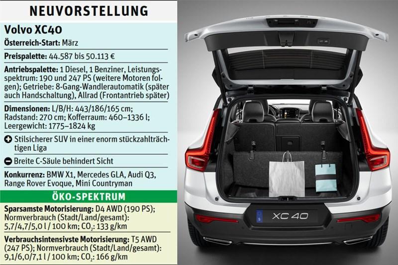 Volvo Xc40 Frisch Und Frech Und Fr 246 Hlich Automobil