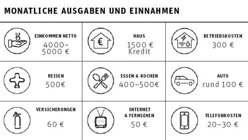 5000 euro brutto wieviel netto