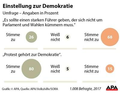Gemütlich Evolution Studie Führer Arbeitsblatt Ideen - Mathe ...
