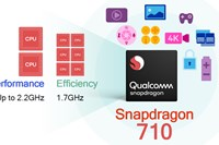 grafik: qualcomm