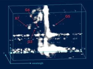 Ungewöhnliche Objekte in der Nähe eines Schwarzen Lochs entdeckt