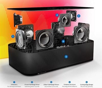 fernseher soundsystem sky verkauft soundbox bald in. Black Bedroom Furniture Sets. Home Design Ideas