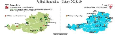 So Funktioniert Die Neue Bundesliga Bundesliga Derstandardat