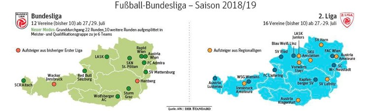 So Funktioniert Die Neue Bundesliga Bundesliga