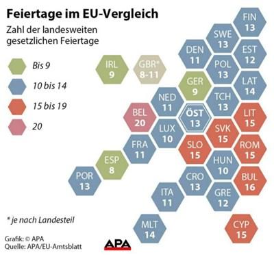 Karfreitag Ist In 13 Eu Staaten Ein Gesetzlicher Feiertag
