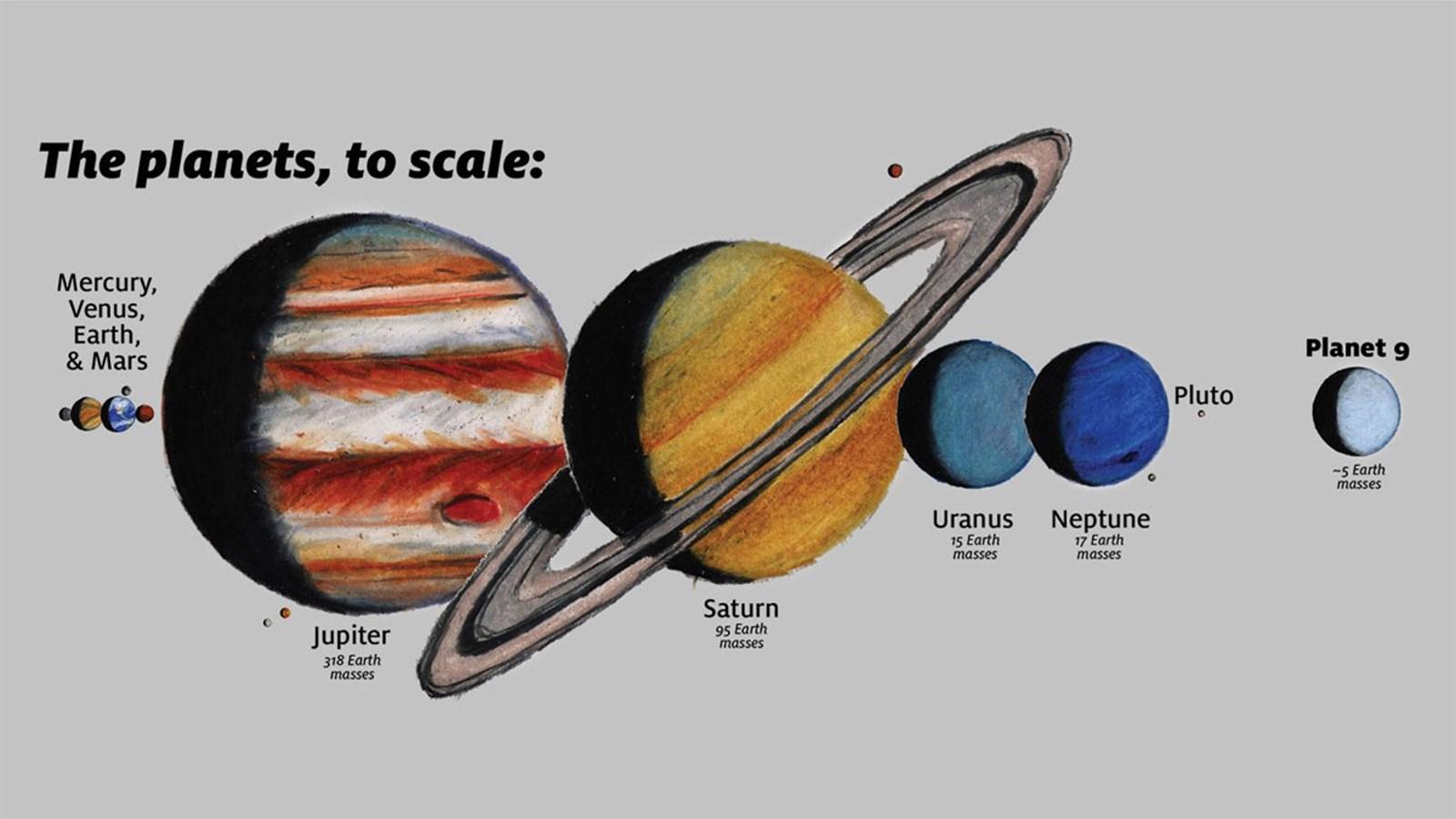 Planet Neun könnte eine Supererde sein