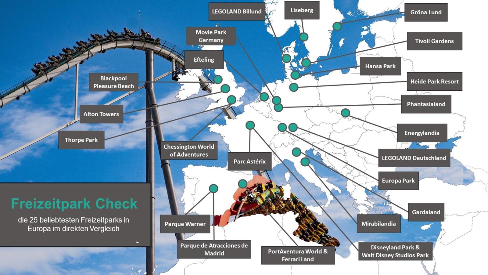 Zehn europäische Freizeitparks im Vergleich