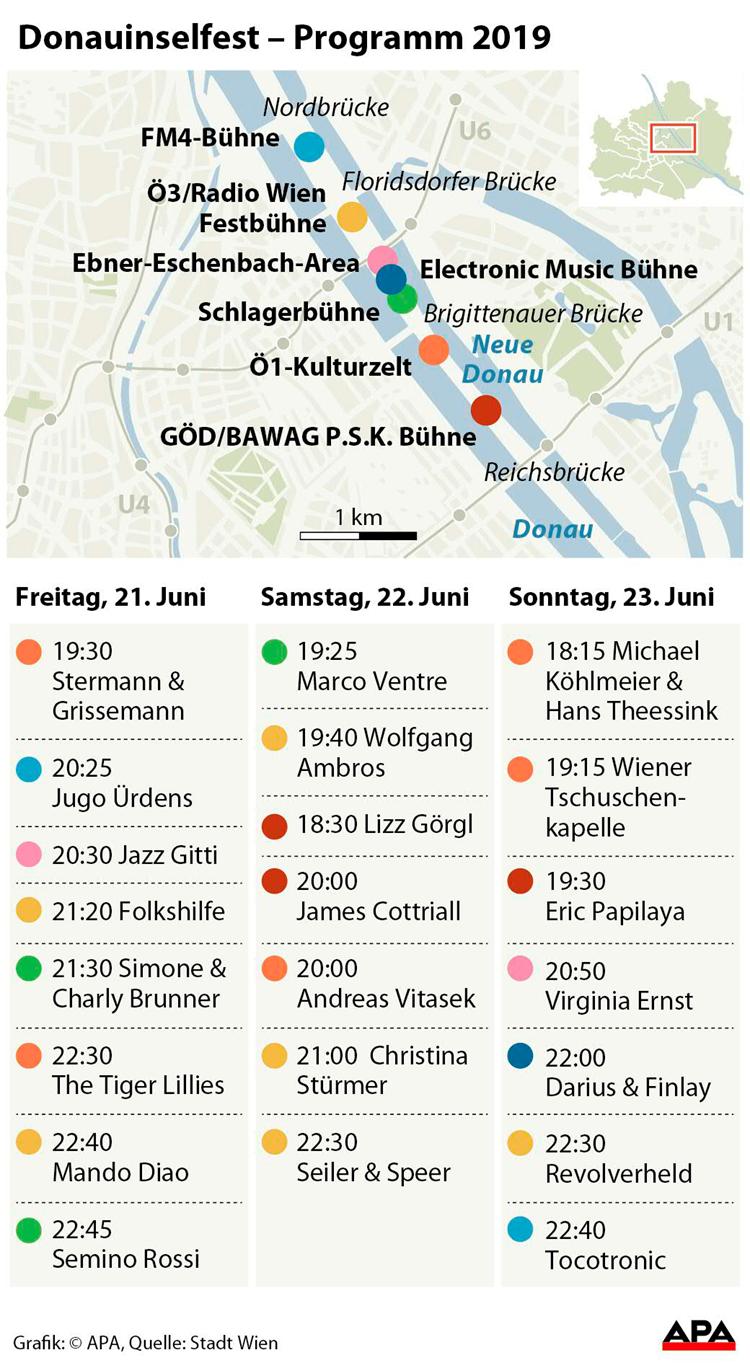 Das Programm Fur Das Wiener Donauinselfest 2019 Ist Komplett Donauinselfest Derstandard At Panorama