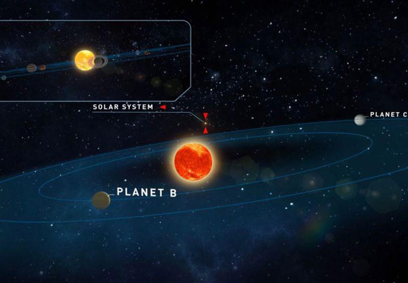 Zwei erdähnliche Planeten haben Blick auf unser Sonnensystem