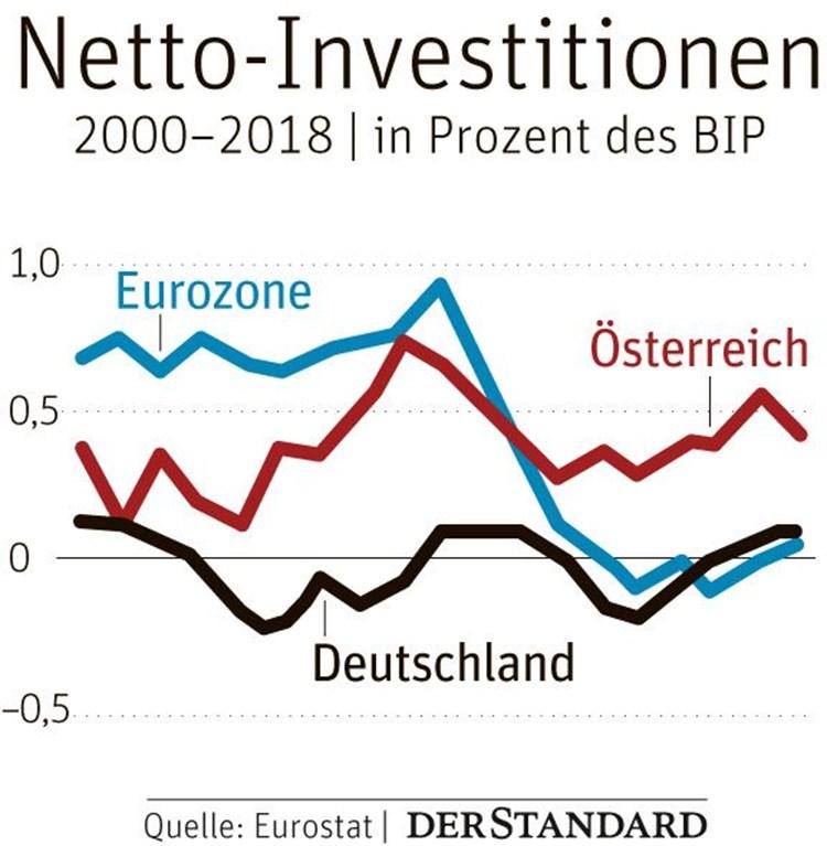 Deutschland Ist Ein Problem Weil Die Deutschen Fleißiger