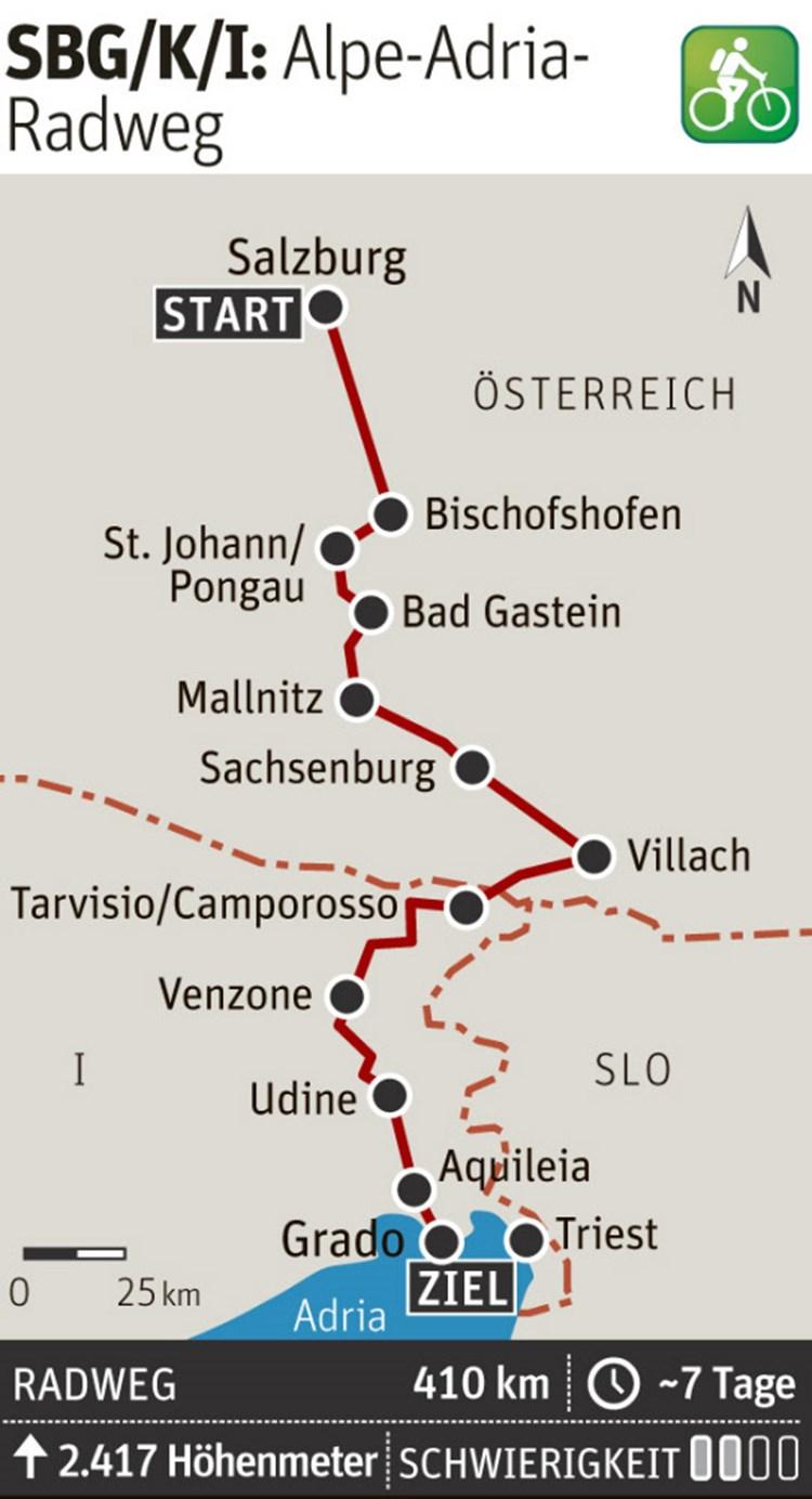 Radweg salzburg grado