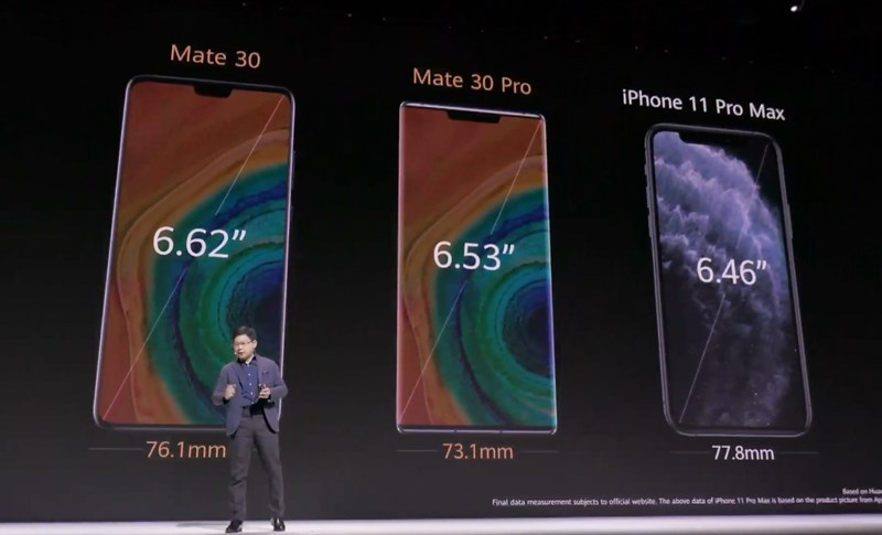 Huawei stellt Mate 30 (Pro) vor: Drei Kameras, null Google