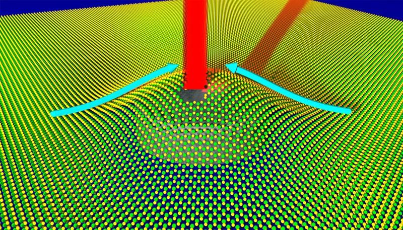 Wiener Forscher lösen Rätsel um merkwürdiges Quantenlicht