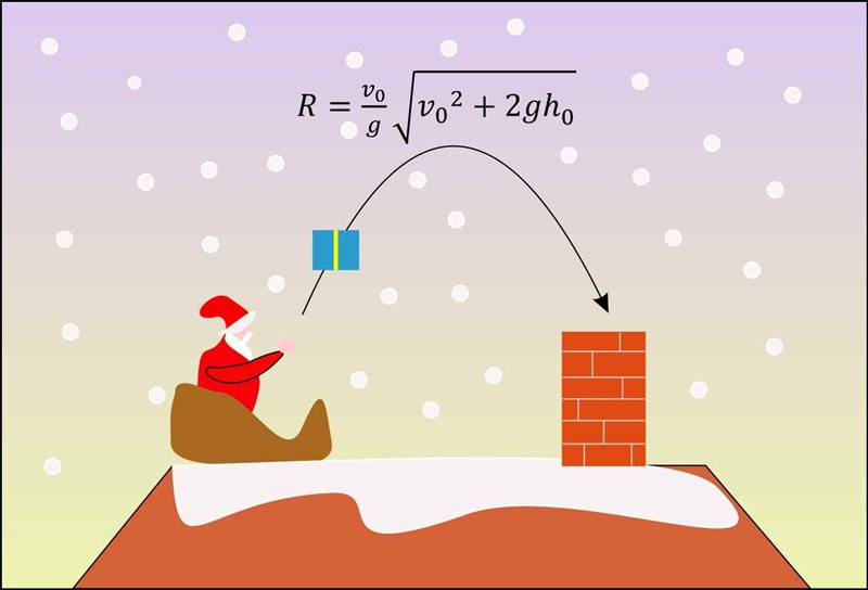Göttinger Weihnachtskalender.The Physics Advent Calendar An Experiment A Day Blog Die
